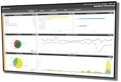 The SmartZone 100 per user customizable dashboard